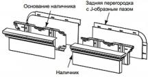 Декоративные фасадные элементы Mid-America в Костроме Ставни, пилястры и наличники